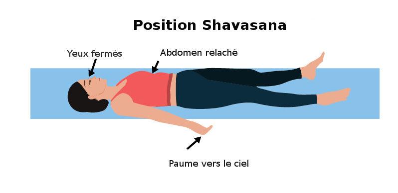 Position shavasana